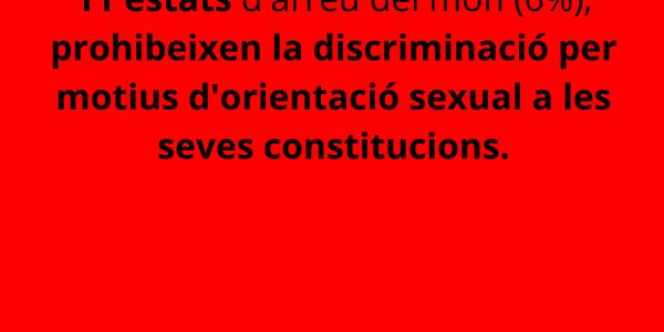 17M: Dia Internacional contra la LGTBIQ+Fòbia