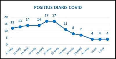 grafica Covid1 7juny.jpg